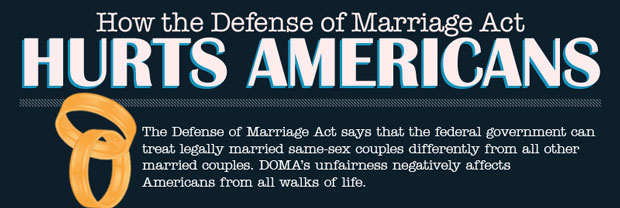 DOMA-infographic-thumb
